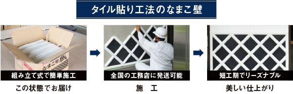 タイル貼り工法のなまこ壁